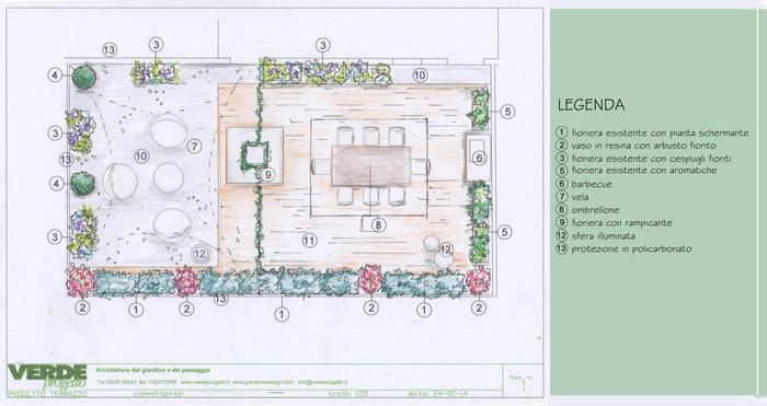 MAESTRI GIARDINI: Progettazione giardino online